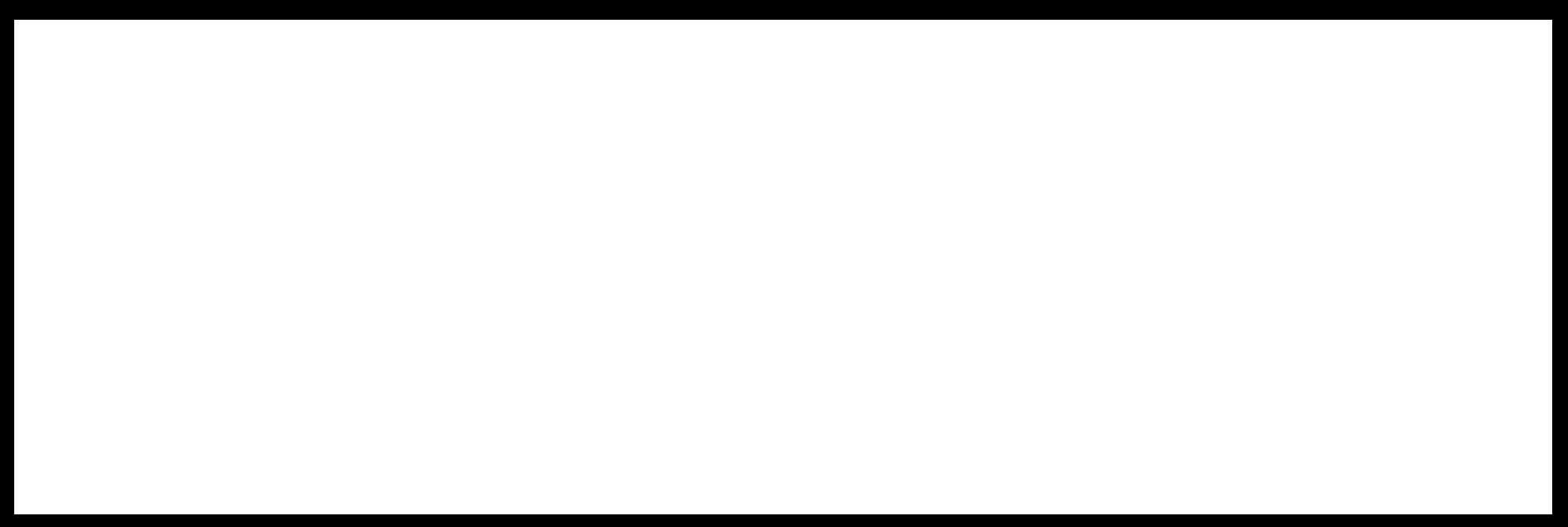 Provincial Growth Fund
